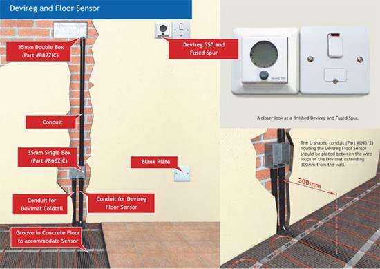 [DIAGRAM_3US]  RK_6602] Devimat Wiring Diagram Download Diagram   Devi Underfloor Heating Wiring Diagram      Intap Bdel Mohammedshrine Librar Wiring 101