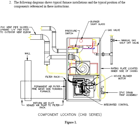 sg1207 furnace wiring diagrams on carrier air conditioning