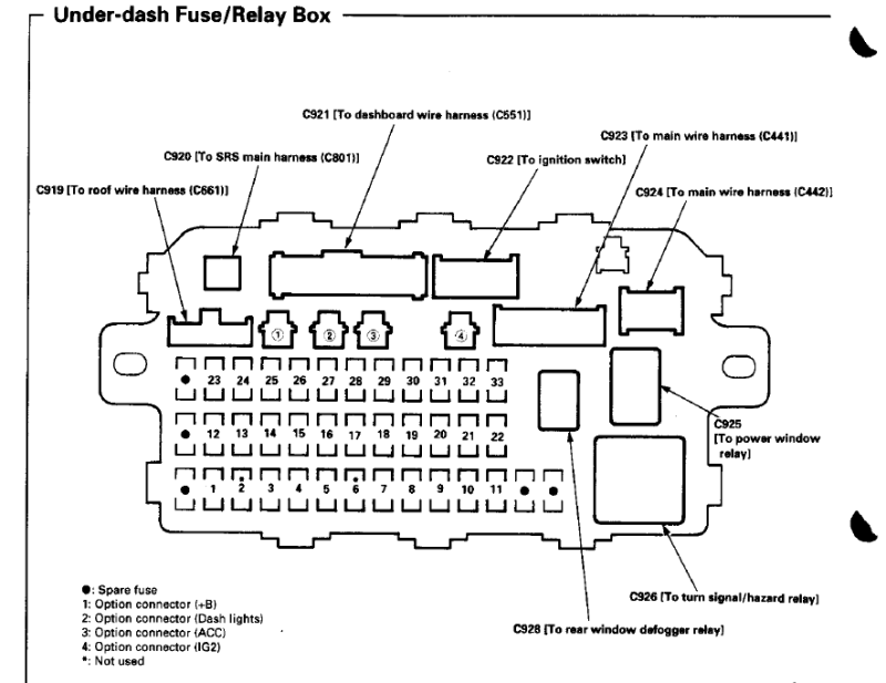 [SCHEMATICS_48ZD]  98 Honda Civic Fuse Box Location 2003 Kia Sorento Fuse Box Issues -  abdel.9.allianceconseil59.fr | 2007 Honda Civic Under Hood Fuse Relay Box |  | Wiring Diagram and Schematics