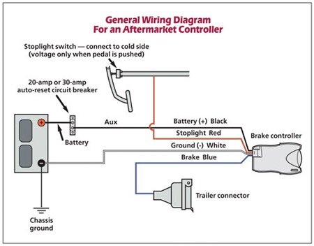 trailer brake box wiring diagram vs 6453  electric brake box wiring diagram download diagram  electric brake box wiring diagram
