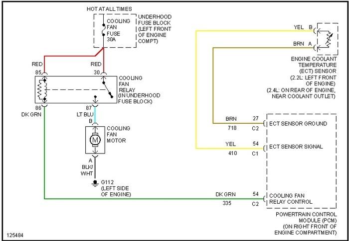 Astonishing 97 Malibu Cooling Fan Relay Wiring Diagram Wiring Diagram Wiring Cloud Waroletkolfr09Org