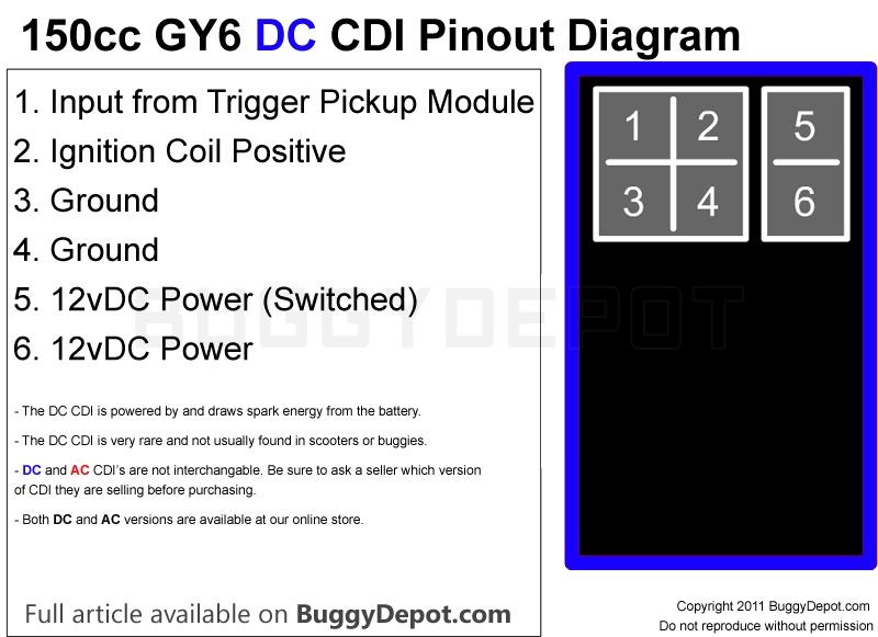 Wondrous Pinout Diagram Of The Dc Cdi Buggy Depot Technical Center Wiring Cloud Mousmenurrecoveryedborg