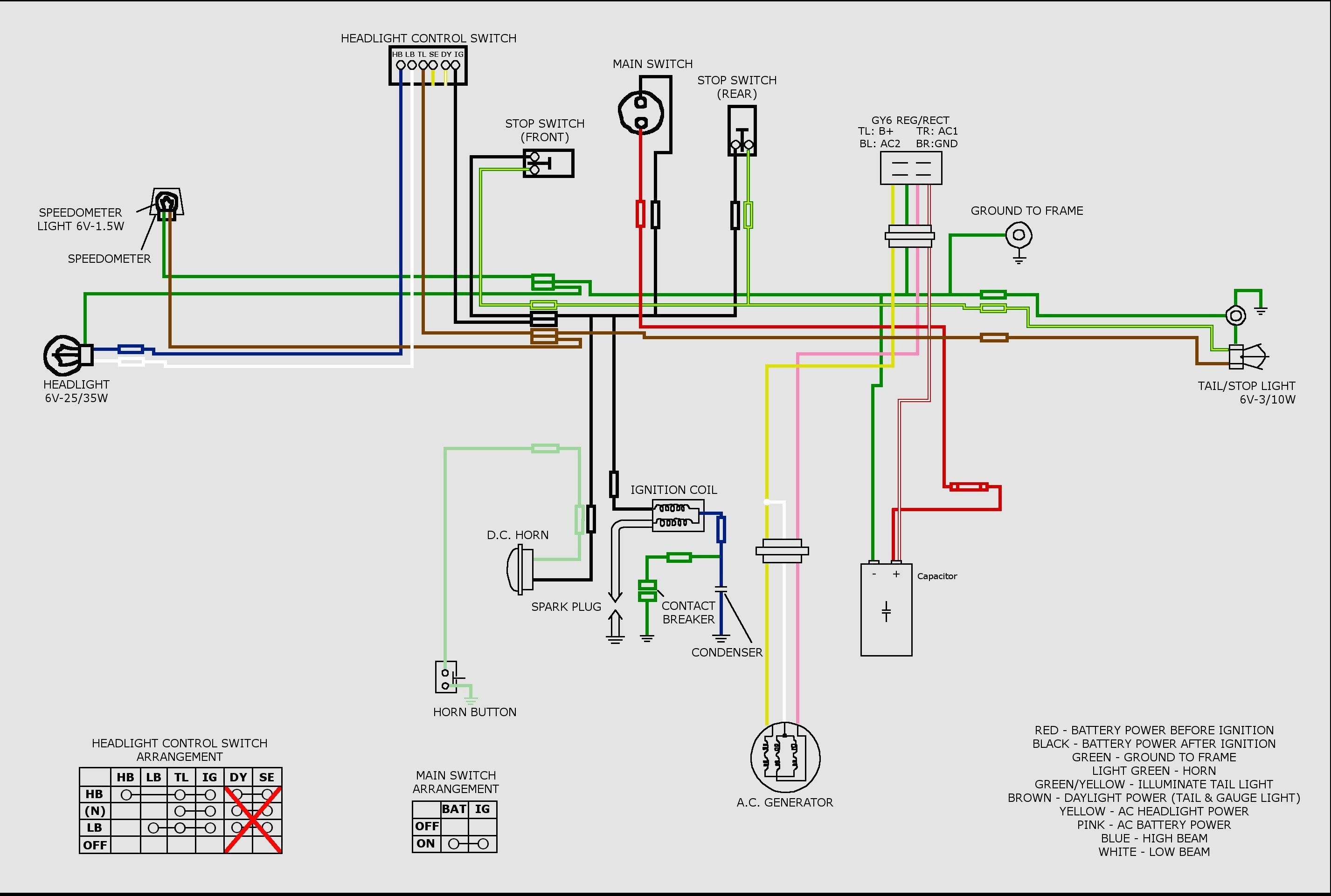 Brilliant Gy6 Lighting Diagram Wiring Diagram Data Wiring Cloud Photboapumohammedshrineorg