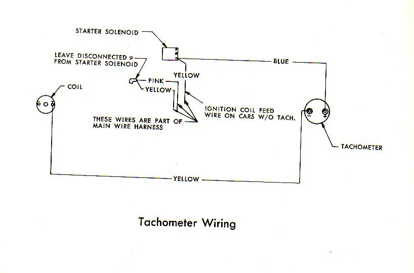 Excellent 6870 Amx Javelin Tachometer Wiring Wiring Diagram Data Wiring Cloud Eachirenstrafr09Org