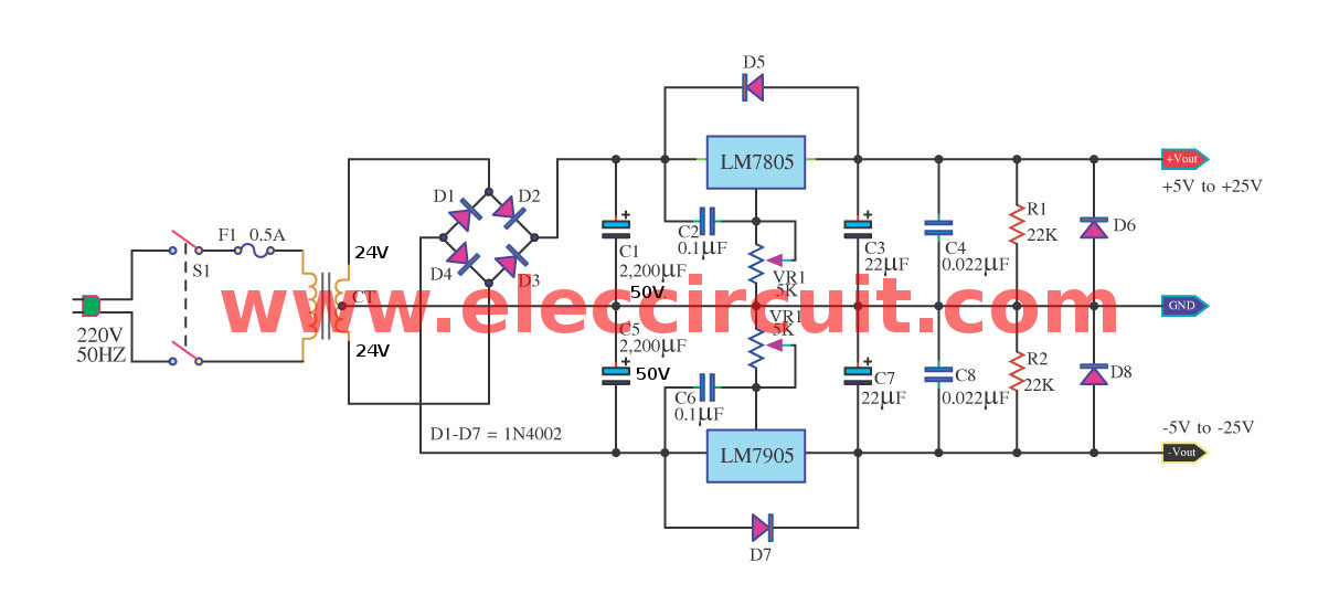 Surprising 7805 And 7905 Dual Adjustable Power Supply Project Eleccircuit Com Wiring Cloud Biosomenaidewilluminateatxorg