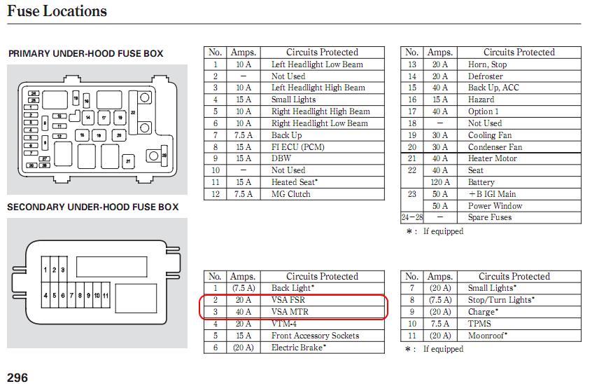 2007 2008 honda pilot fuse box - ge ptac wiring diagram model az35 for  wiring diagram schematics  wiring diagram schematics