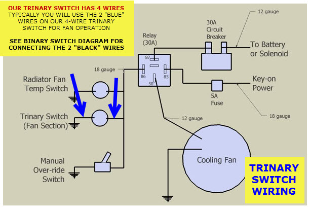 [DIAGRAM_38ZD]  DR_0551] Light Switch With Wiring Diagram Together With Trinary Switch  Wiring | Ac Binary Switch Wiring |  | Xortanet Eatte Mohammedshrine Librar Wiring 101