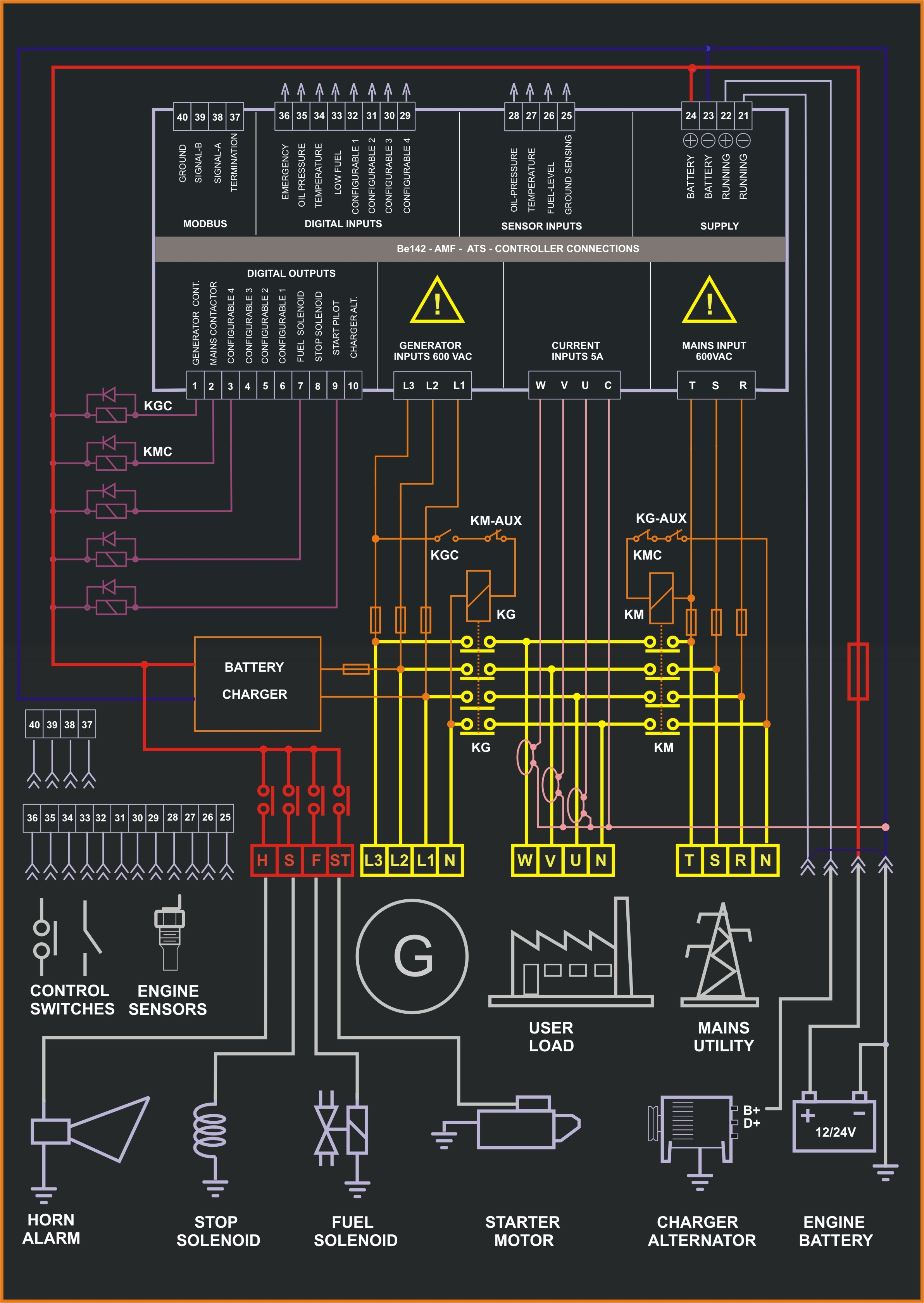 [DIAGRAM_09CH]  GO_8708] Panel Wiring Diagram In This Diesel Generator Control Panel Wiring  Schematic Wiring | Wiring Panel Diagram |  | Llonu Phae Mohammedshrine Librar Wiring 101