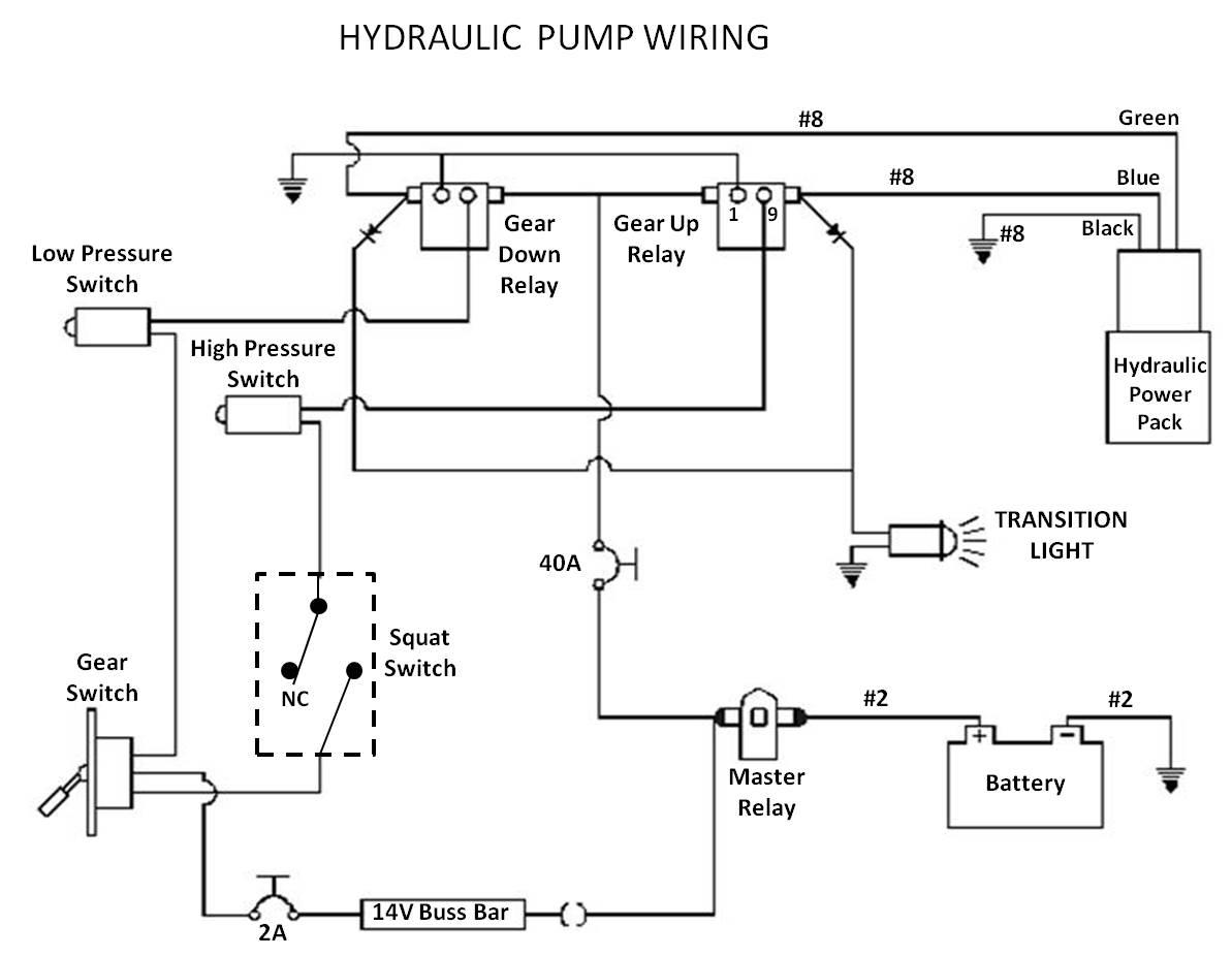 Hydraulic Wiring Diagram - Wiring Diagram fame-warehouse -  fame-warehouse.pmov2019.it | Hydraulic Wiring Schematics |  | pmov2019.it