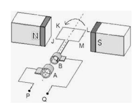Simple Generator Ac Wiring Diagram 2000 Dodge Wiring Diagram Electrical Wiring Yenpancane Jeanjaures37 Fr