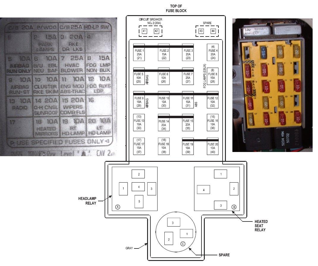 2003 chrysler pt cruiser fuse box diagram | wiring diagram database top  edilparise.it
