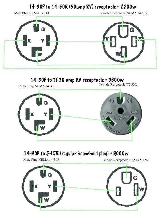 sv1323 leviton 50 amp wiring diagram free diagram