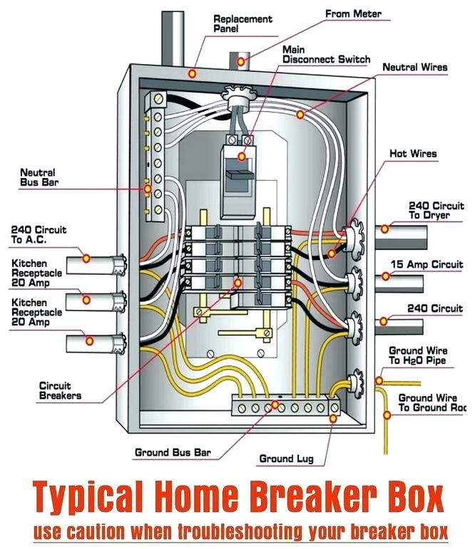 Breaker Box Wiring Schematic 02 Sport Trac Wiring Diagram For Wiring Diagram Schematics