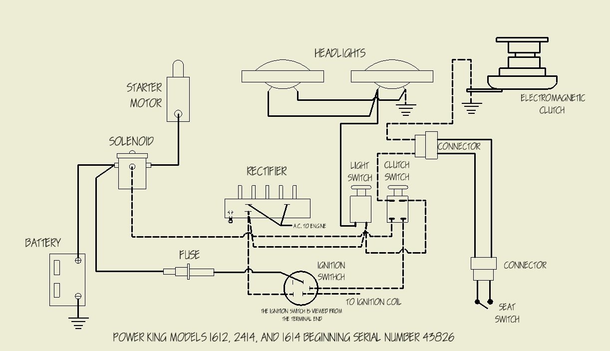 Sensational Tractor Wiring Diagram Wiring Diagram Data Wiring Cloud Waroletkolfr09Org