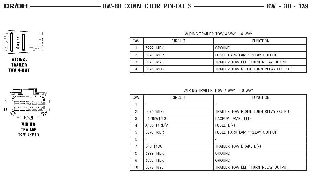 1996 Dodge Ram 2500 Trailer Wiring Diagram 1999 Grizzly 400 Wiring Diagram 1994 Chevys Los Dodol Jeanjaures37 Fr