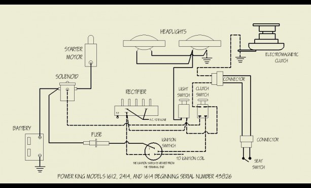 [SCHEMATICS_43NM]  BR_0235] International Tractor Wiring Harness Schematic Wiring | International M Tractor Wiring Diagram |  | Icism Epete Inama Mohammedshrine Librar Wiring 101