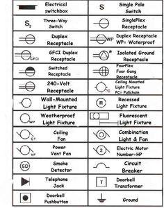 Lighting Wiring Diagram