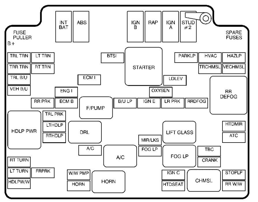 Fantastic 1999 S10 Engine Diagram Wiring Diagram Wiring Cloud Ittabisraaidewilluminateatxorg