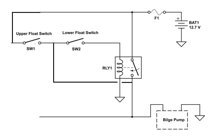 [FPWZ_2684]  GZ_8274] Boat Bilge Pump Wiring Diagram Bilge Pumps Alarm Wiring Diagram  Wiring Diagram | 12 Volt Bilge Pump Wiring Diagram |  | Eumqu Omit Lotap Mohammedshrine Librar Wiring 101