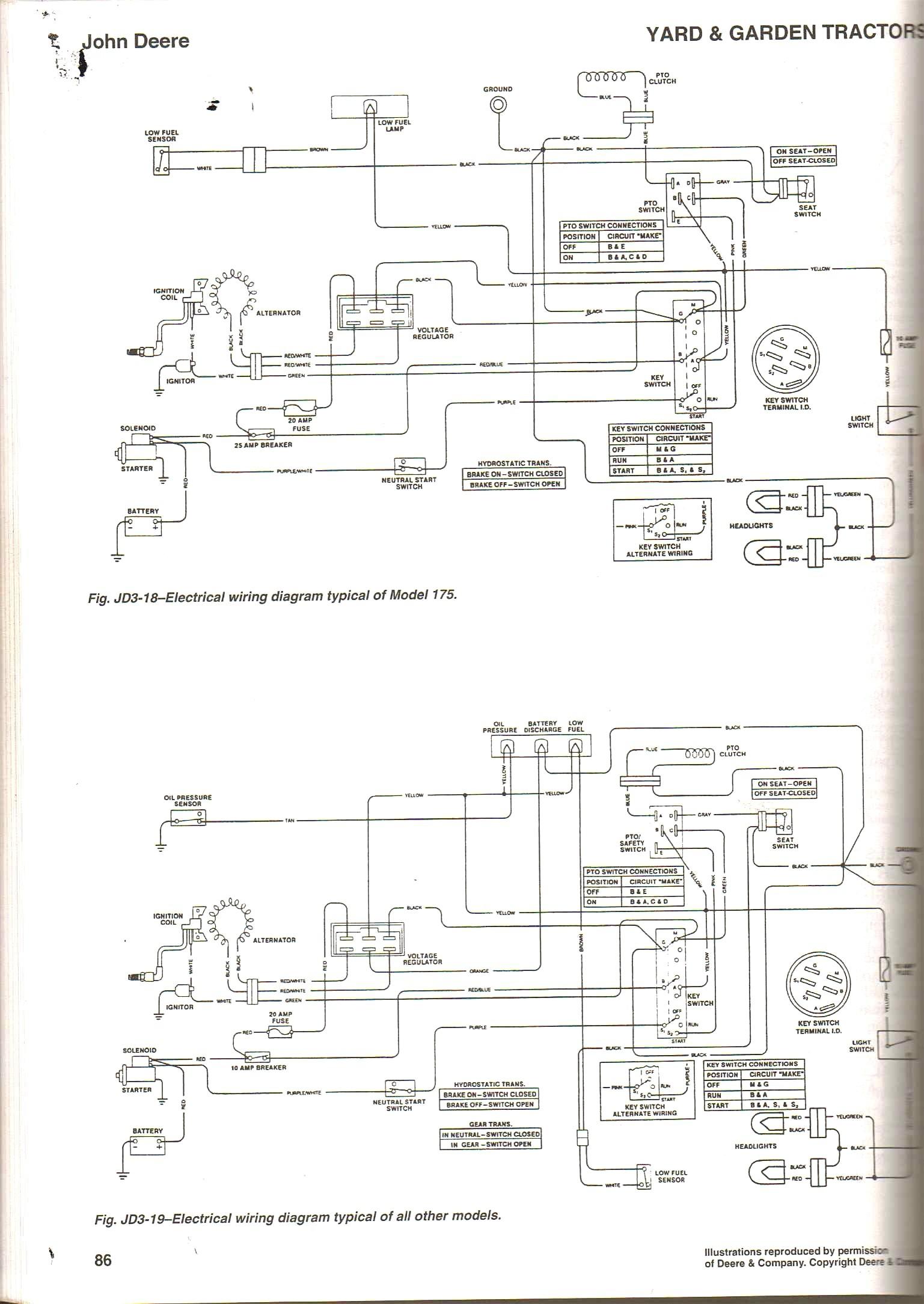 john deere lt160 wiring diagram - Wiring Diagram