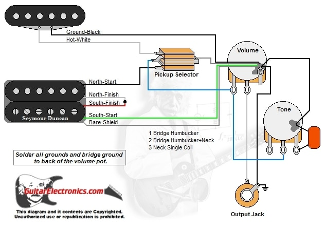 Excellent 1 Humbucker 1 Single Coil 3 Way Toggle Switch 1 Volume 1 Tone 00 Wiring Cloud Grayisramohammedshrineorg