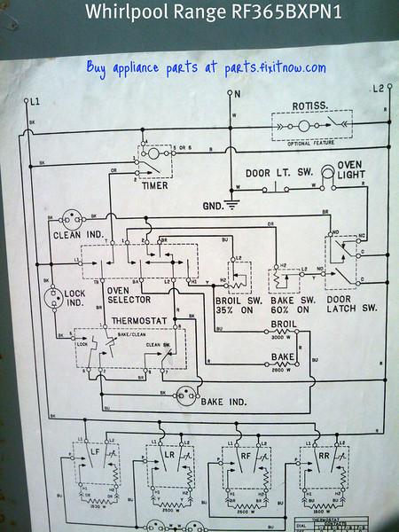 Industrial Oven Wiring Diagrams - Ducati 1098 Wiring Diagram for Wiring  Diagram SchematicsWiring Diagram Schematics
