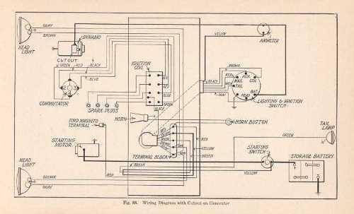 T Bucket Wiring Schematic - N14 Celect Wiring Diagrams For Freightliner  Trucks - clubcar.tukune.jeanjaures37.frWiring Diagram Resource