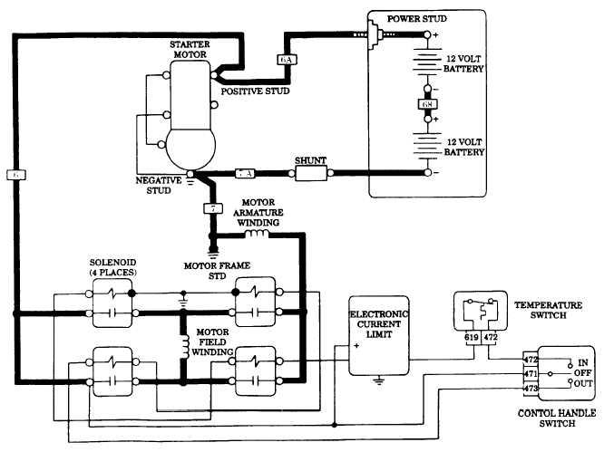 [DIAGRAM_1JK]  YT_0770] Winch Solenoid Wiring Diagram As Well Badland Winches Wiring  Diagram | Champion Winch Switch Wiring Diagram |  | Arnes Elec Mohammedshrine Librar Wiring 101