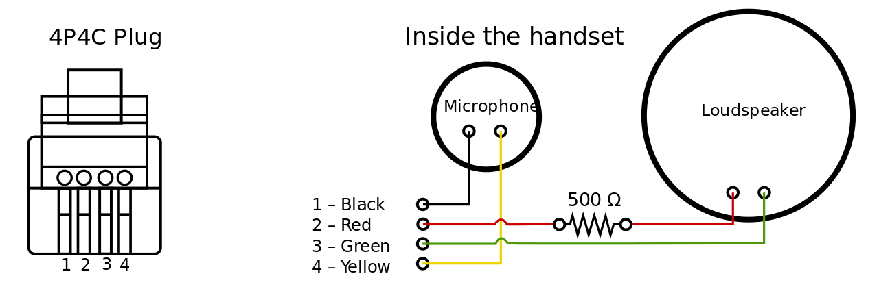 Cool Phone Headset Wiring Diagram Diagram Data Schema Wiring Cloud Grayisramohammedshrineorg