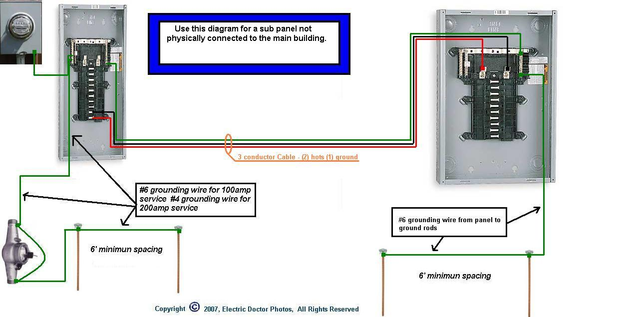 [SCHEMATICS_49CH]  CY_7011] Wiring 100 Amp Sub Panel Diagram Get Free Image About Wiring  Diagram Wiring Diagram | Detached Garage Subpanel Wiring Diagrams |  | Diog Dict Kicep Mohammedshrine Librar Wiring 101