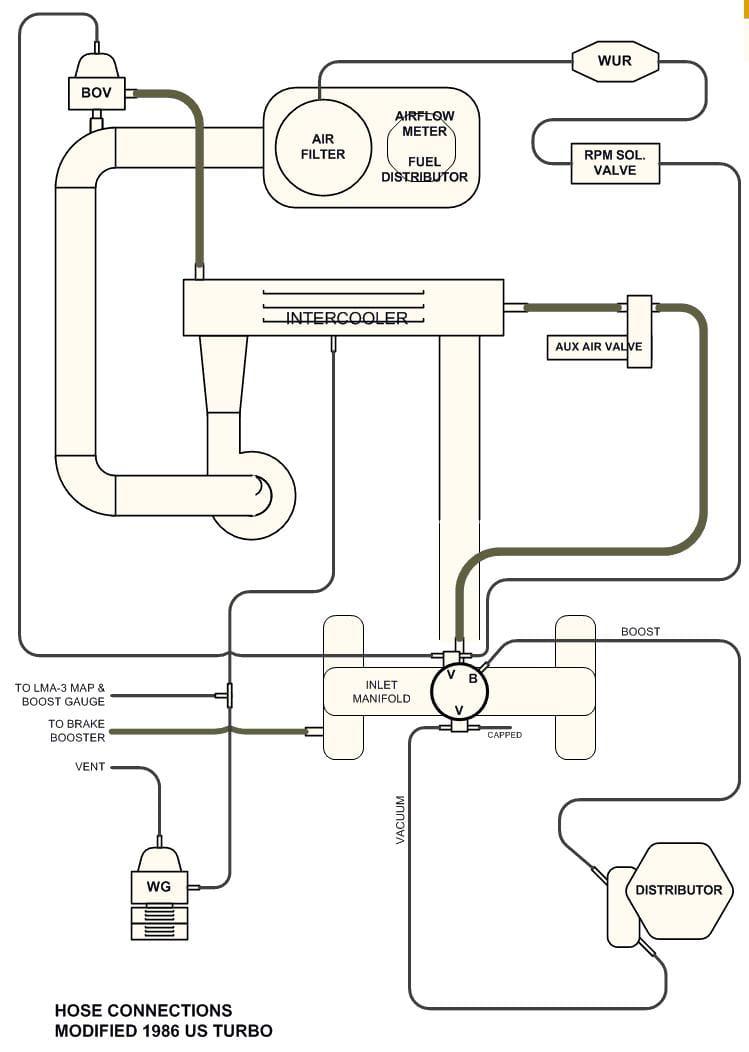 Remarkable Porsche 911 914 Distributor Trouble Overview 1965 1989 Pelican Wiring Cloud Licukaidewilluminateatxorg