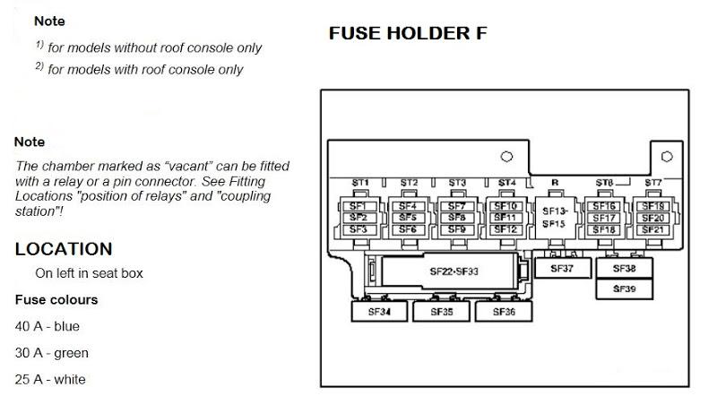 Vw Transporter T5 Electrical Wiring Diagram