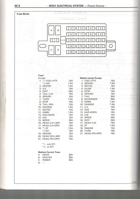 Awesome 70 Series Fuse Box Diagram Wiring Diagram Library Wiring Cloud Stremenurrecoveryedborg