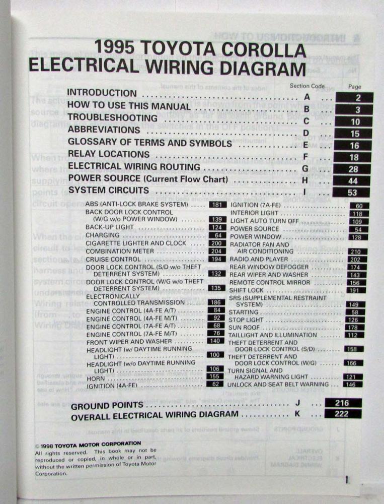 Pleasant 1995 Toyota Corolla Electrical Wiring Diagram Manual Us Canada Wiring Cloud Licukaidewilluminateatxorg