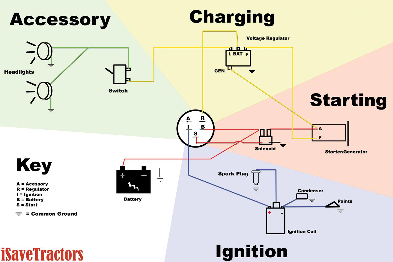 Amazing 1984 Honda Goldwing Starter Solenoid Wiring Diagram Wiring Library Wiring Cloud Dulfrecoveryedborg