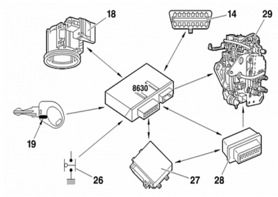 Citroen Synergie Wiring Diagram - 12v Alternator Wiring Diagram -  air-bag.yenpancane.jeanjaures37.fr | Citroen Synergie Wiring Diagram |  | Wiring Diagram Resource