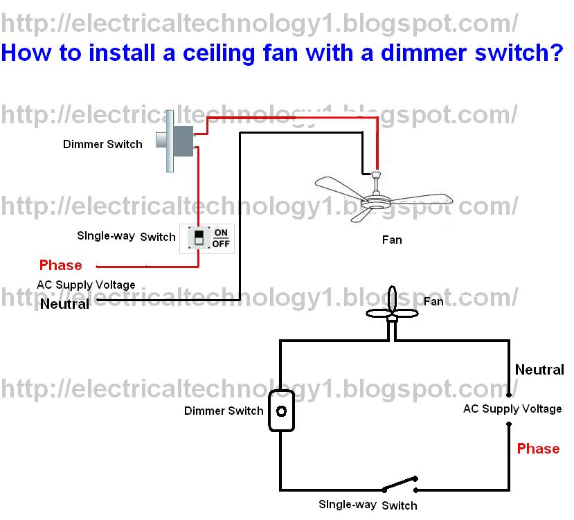 AX_0241] Ceiling Fan Sd Control Wiring Diagram Free DiagramCoun Boapu Mohammedshrine Librar Wiring 101