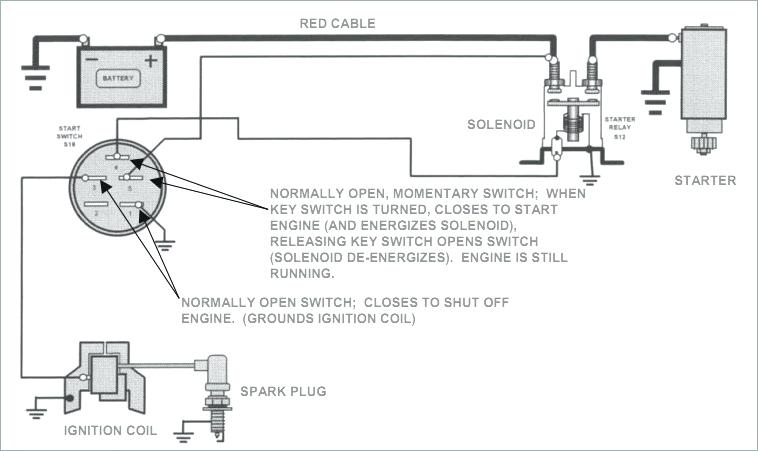 briggs and stratton starter solenoid wiring diagram