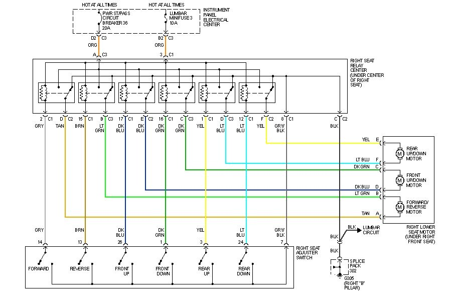 MB_1640] Chevy Suburban Power Seat Wiring Diagram Schematic Wiring DiagramHapolo Phae Mohammedshrine Librar Wiring 101
