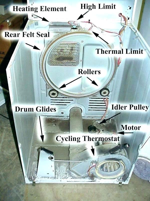 [SCHEMATICS_44OR]  DX_6860] Whirlpool Air Conditioner Wiring Diagram | Inglis Dryer Fuse Box |  | Chim Romet Omen Cana Anth Over Jebrp Mohammedshrine Librar Wiring 101