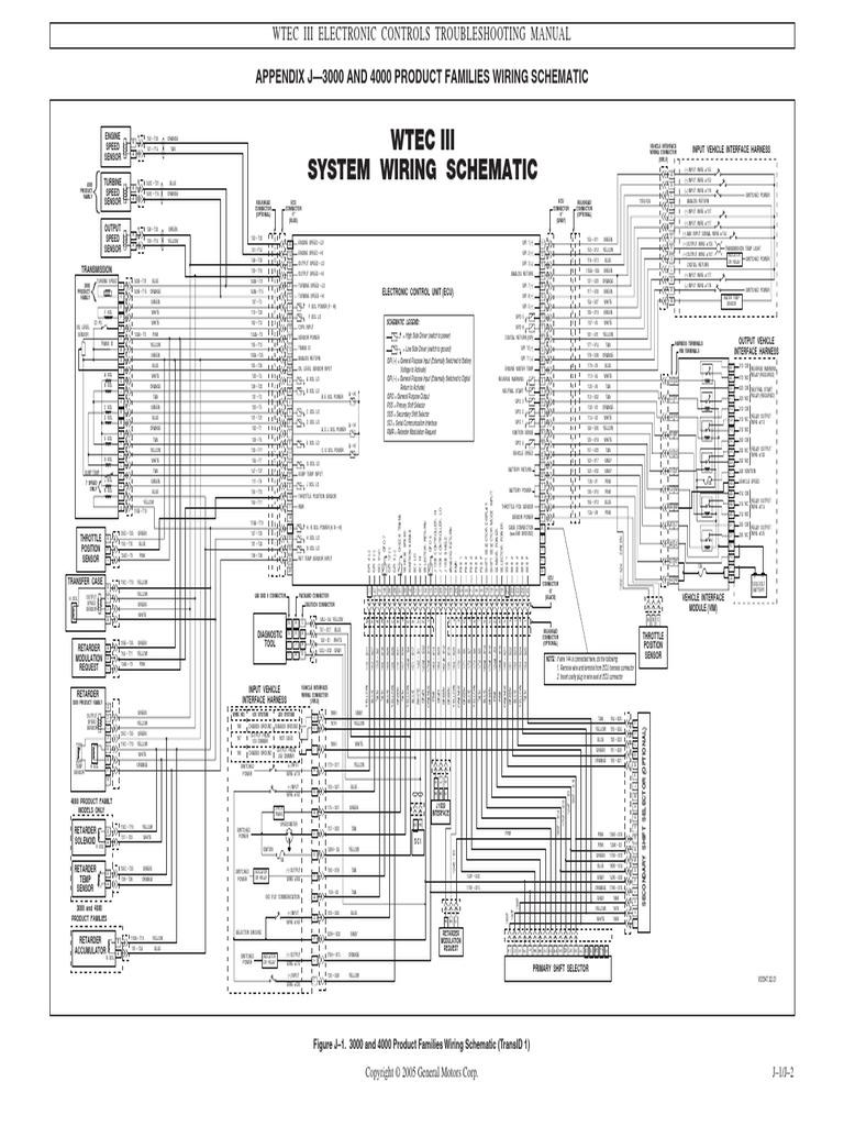 [SCHEMATICS_4CA]  SL_0195] Wiring Electrical Diagram Automatic Transmission Allison Free Wiring  Diagram | Allison 2000 Transmission Wiring Diagram |  | Dness Xeira Mohammedshrine Librar Wiring 101