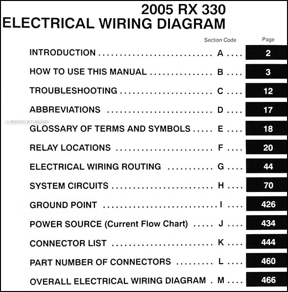 YT_5273] 2005 Lexus Rx330 Radio Wiring Diagram Free Download Wiring Diagram  Download DiagramHabi Inrebe Mohammedshrine Librar Wiring 101