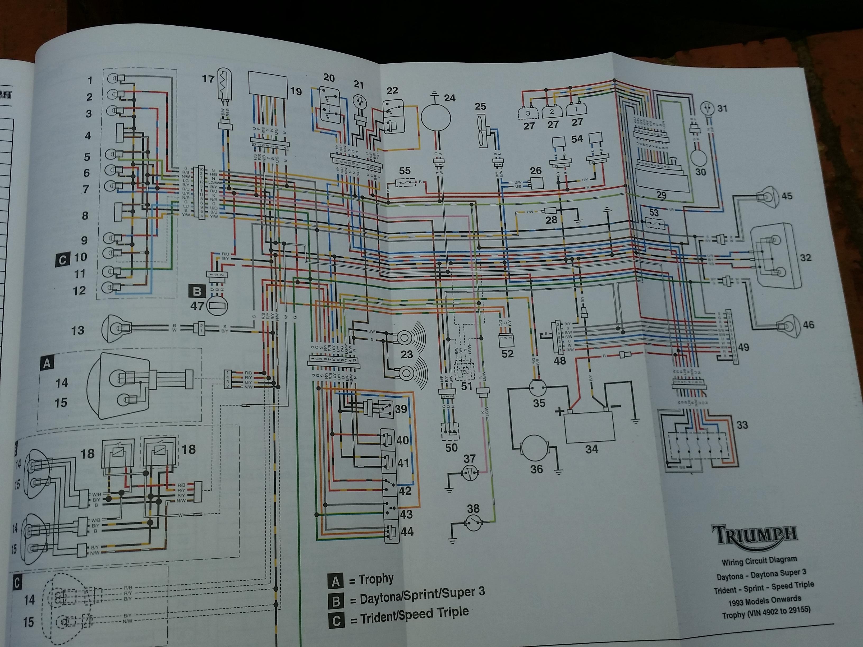 1970 Triumph Bonneville Wiring Diagram