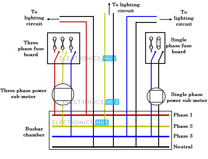 Surprising Electrical Distribution Wiring Diagram General Wiring Diagram Data Wiring Cloud Biosomenaidewilluminateatxorg