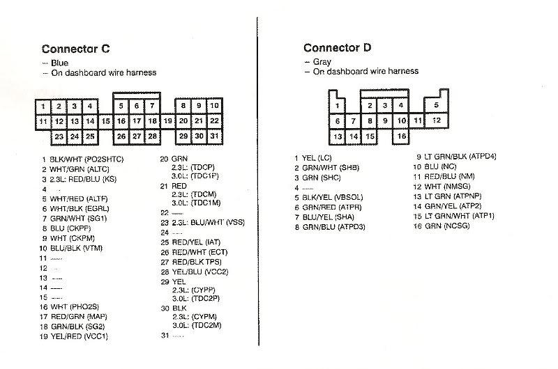 bs_6296] honda obd1 ecu pinout diagram additionally 2000 honda civic ecu  pinout schematic wiring  denli sple rosz argu joni viewor mohammedshrine librar wiring 101