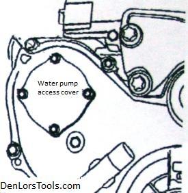 [SODI_2457]   GR_5776] Pontiac Sunfire Water Pump Diagram Wiring Diagram | 1998 Sunfire Engine Diagram |  | Benol Stica Nnigh Weasi Emba Mohammedshrine Librar Wiring 101