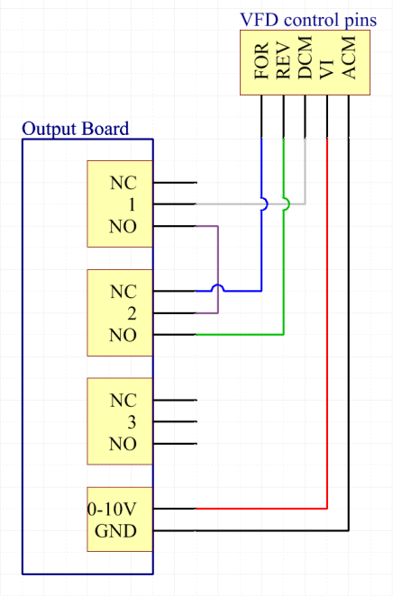 Miraculous Using Output Board For Spindle Control Planet Cnc Wiring Cloud Staixaidewilluminateatxorg