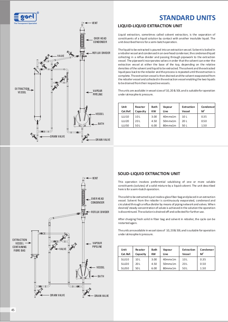 Mo 3330 2011 Kia Sorento Wiring Schematic Download Diagram