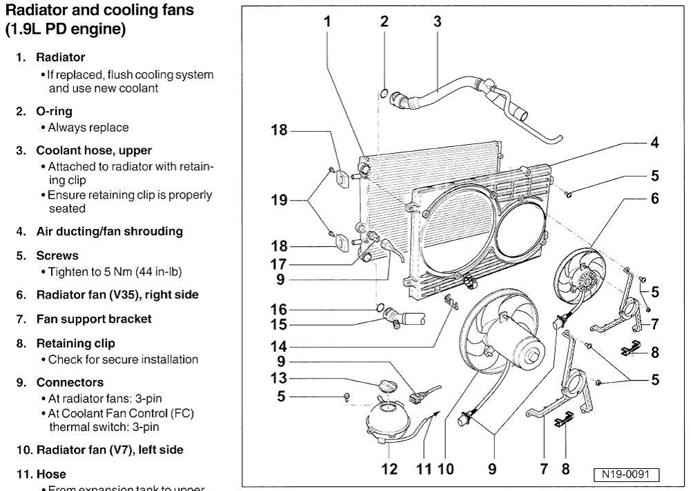 Cool Volkswagen Engine Cooling System Diagram Wiring Diagram Wiring Cloud Xempagosophoxytasticioscodnessplanboapumohammedshrineorg