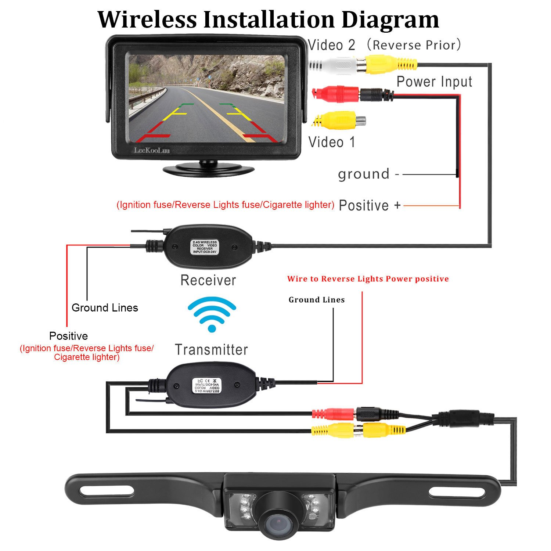 [NRIO_4796]   LH_8123] Brigade Reverse Camera Wiring Diagram | Wireless Camera Wiring Diagram |  | Sequ Inki Socad Emba Mohammedshrine Librar Wiring 101